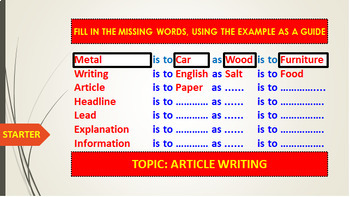 ARTICLE WRITING : LESSON PRESENTATION