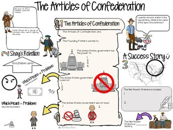 ARTICLES OF THE CONFEDERATION Readings and Cartoon Notes for ELL
