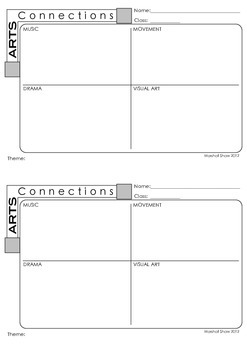ARTS Connections Template