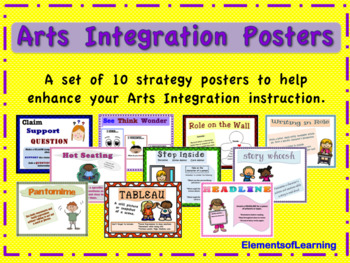 ARTS INTEGRATION Posters