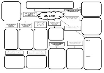 AS Biology Cells Revision Mat