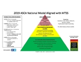 MTSS triangle aligned to ASCA National Model
