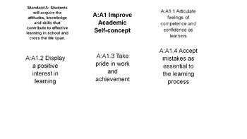 ASCA National Standards for Power Point (1 per slide)