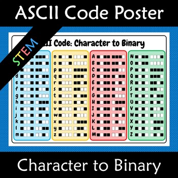 ASCII Code to Binary A3 Poster