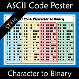 Binary Coding Unplugged Ascii A3 Poster