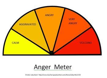 anger meter ASD Support Tool Anger Meter by Jody Ward | Teachers Pay Teachers
