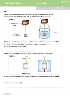 ASESK GCSE Physics Resource 2.8: Floating Forces