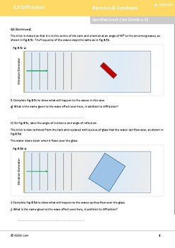ASESK GCSE Physics Resource 4.5: Diffraction