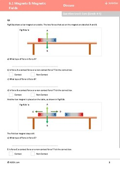 ASESK GCSE Physics Resource 6.1: Magnets and Magnetic Fields