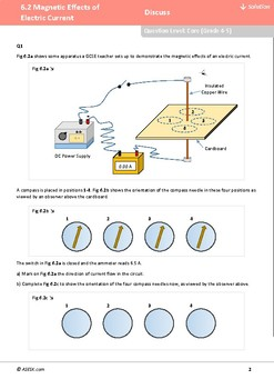 ASESK GCSE Physics Resource 6.2: Magnetic Effects of Electric Current