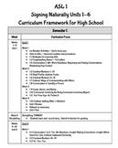 ASL 1 Curriculum Framework for High School: Signing Naturally Units 1-6