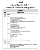 ASL 1 Curriculum Framework for High School: Signing Naturally Units 1-6