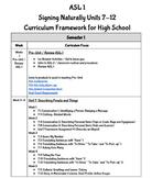 ASL 2 Curriculum Framework for High School: Signing Naturally Units 7-12