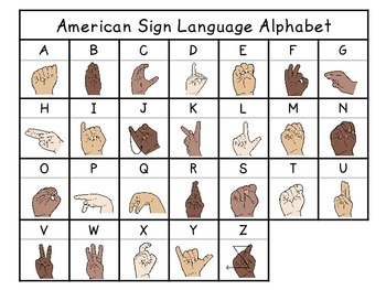 ASL (American Sign Language) Dolch Sight Word Activity Cards 1st Grade Edition