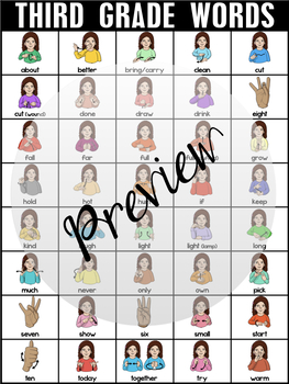 ASL American Sign Language First, Second, and Third Grade Sight Words