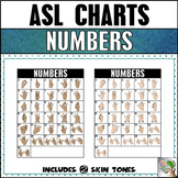 ASL American Sign Language Number Chart 0-30 (2 skin tones)