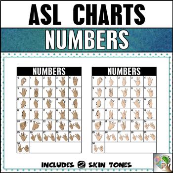 ASL American Sign Language Number Chart 0-30 (2 skin tones)