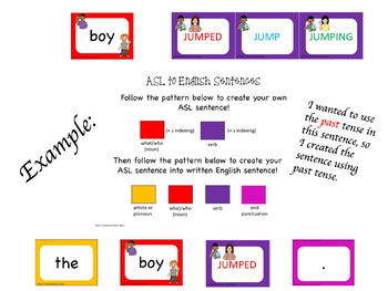 ASL Color Coded Verb Tenses