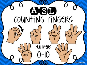 ASL Counting Finger Clipart 0-10