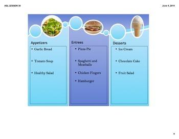 ASL FOOD LESSON / MENU MAKING