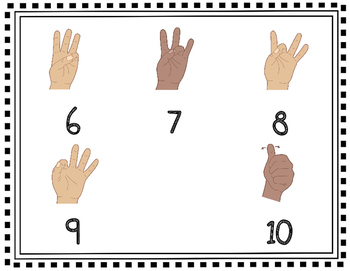 American Sign Language ~Alphabet and Numbers