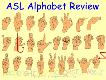 ASL Fingerspelling Unit BUNDLE