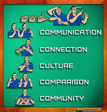 ASL Learning Objectives the 5 C's