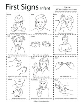 ASL Lesson Plan Book 1 First Signs, Sign Language