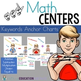 ASL Math Keyword Anchor Charts
