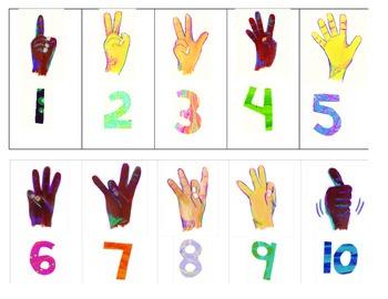 ASL NUMBERS 1-10