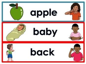 ASL: Nouns Word Wall