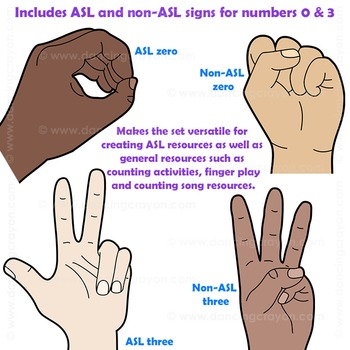 ASL Numbers / Counting Hands in American Sign Language