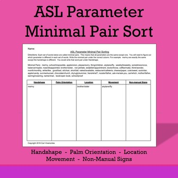 ASL Parameter Minimal Pair Sort