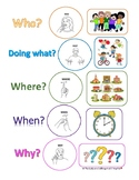 ASL Question Words Visual