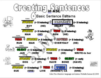 asl sentence structure pack color coded by michelle