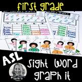 ASL Sight Word Centers   Graph it     First Grade
