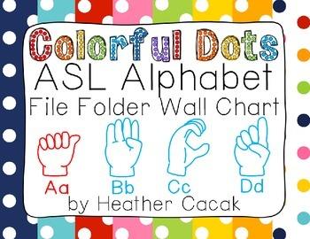 ASL Sign Language Alphabet Wall Chart - Dots