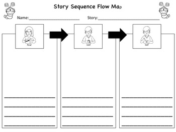 ASL: Story Sequence Flow Map