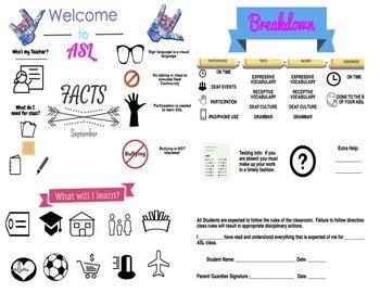 ASL Syllabus