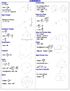 Master Equationsheet for Algebra and Calculus