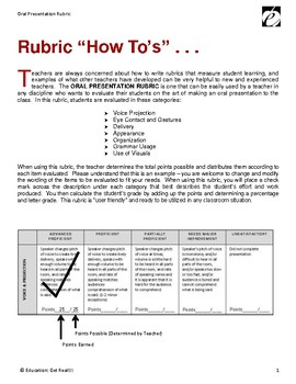 "ASSESSMENTS:  ""Oral/Speech Presentation Rubric for Students of ALL Disciplines"""