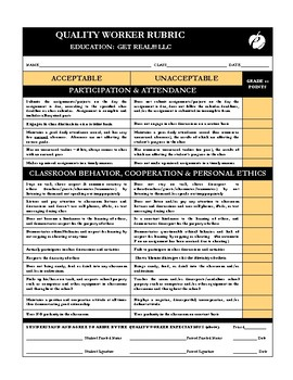 """ASSESSMENTS: Quality Worker Rubric - """"Behind the Scenes Report for Parents"""""""