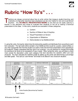 """ASSESSMENTS:  """"Technical Presentation Rubric for Students of ALL Disciplines"""""""