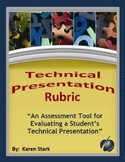 "ASSESSMENTS:  ""Technical Presentation Rubric for Students"