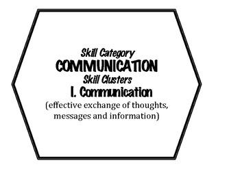 ATL SKILLS COMMUNICATION IBMYP