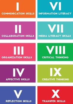 ATL Skills Labels - MYP