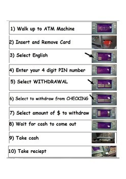 ATM Sequence. How to take Money out of an ATM in the Community