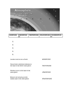 ATMOSPHERE VOCABULARY INTRO - ELL/SPED