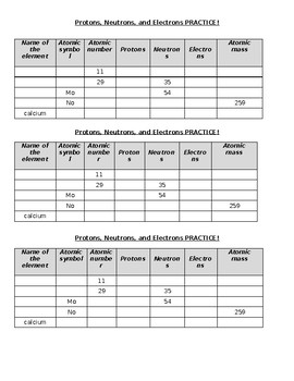 Atomic Structure Practice Worksheets Teaching Resources Tpt