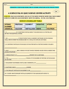 ATOMIC STRUCTURE QUIZ/SCIENCE CENTER ACTIVITY, MG,  GRADES 5-12
